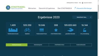 Screenshot von Stadtradeln.de